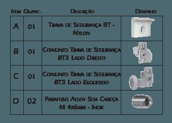 Tabela Conteúdo BT3
